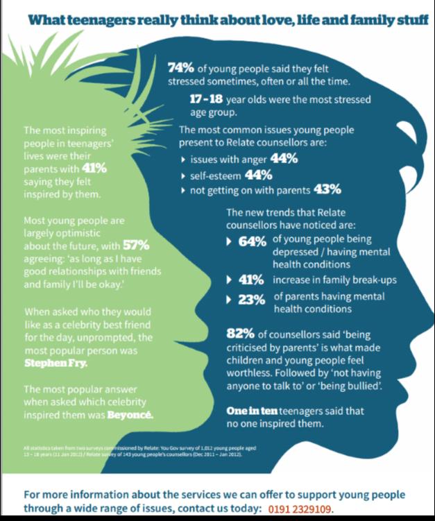 Infograph-Schools